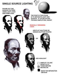 Drawing illustration digital painting art reference drawing tutorial how to draw character design reference anatomy for artists anatoref Digital Painting Tutorials, Digital Art Tutorial, Art Tutorials, Drawing Tutorials, Handout, How To Shade, Ligne Claire, Anatomy For Artists, Drawing Techniques