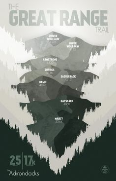 The Great Range Trail Poster by DaydreamHunter on Etsy