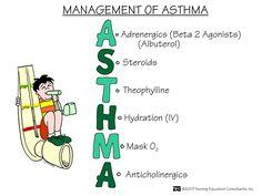 Nursing School: Medical Surgical Nursing Mnemonics - management of asthma Med Surg Nursing, Ob Nursing, Nursing 2016, Medical Surgical Nursing, Medical Care, Nursing School Notes, Nursing Schools, Respiratory Therapy, Respiratory System