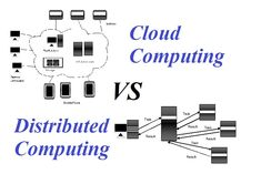 Difference between Cloud Computing and Distributed Computing - ExamPlanning % Grid Computing, What Is Cloud Computing, Distributed Computing, Cloud Infrastructure, Web Forms, Accounting Information, Computer Network