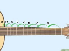 How to Learn Guitar Scales (with Pictures) - wikiHow Learn Guitar Scales, Learn Electric Guitar, Learn Acoustic Guitar, Learn Guitar Chords, Guitar Chords Beginner, Learn To Play Guitar, Guitar Songs, Acoustic Guitars, Electric Guitars
