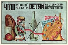 "Soviet ANTI-Alcohol Poster. Unknown artist.  ""Now what could you have bought the kids for the cost of that liter of vodka?"" Moscow 1930"
