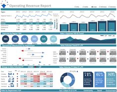 The above Excel Dashboard shows a range of metrics on a single page from an operations perspective. The underlying business is primarily banking however, the underlying data set can be adapted to fit a range of businesses. This dashboard did not take entirely long to produce relative to the other ones - perhaps I am learning... The following is a link to the dashboard template. Operational Dashboard Report