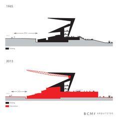 Mineirão | BCMF Arquitetos