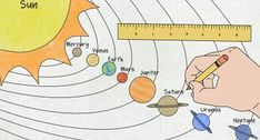 Outer Space Coloring Pages Luxury How to Draw the solar System 14 Steps with Wikihow Make A Solar System, Solar System Mobile, Solar System Poster, Solar System Crafts, Space Coloring Pages, Fall Coloring Pages, Distance Focale, Directed Drawing, Coloring Pages Inspirational