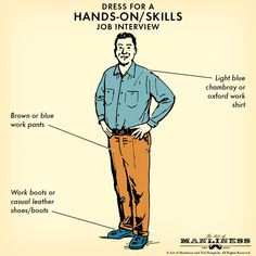 What to wear to for a Hands-on job, job interview Mens Business Professional, Hands On Jobs, Art Of Manliness, Casual Leather Shoes, Mens Style Guide, Work Shirts, Work Pants, Style Guides, Men Dress