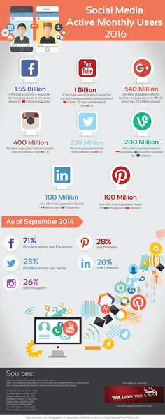 www.GoodMorningMyCity.com Social Media Monthly Active Users for 2016 - #Infographic #SMM #SocialMedia