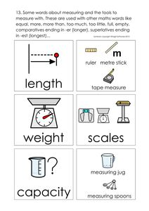 Maths concept words and phrases illustrated