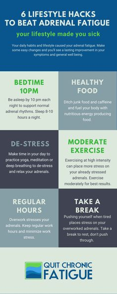 You've learned all about adrenal fatigue causes and symptoms. Now make these easy changes to your lifestyle to beat adrenal fatigue. Fatiga Adrenal, Adrenal Fatigue Treatment, Fatigue Causes, Adrenal Fatigue Symptoms, Chronic Fatigue Syndrome Diet, Adrenal Health, Adrenal Glands, Menopause Symptoms, Adrenal Insufficiency Symptoms