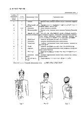 ГОСТ 17917-86 Фигуры мальчиков типовые. Размерные признаки для проектирования одежды Diagram