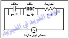 المعاوقة ( م ق ) لدائرة مقاومة كهربائية وملف ومكثف