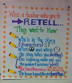 Classroom Anchor Charts and Posters Retell