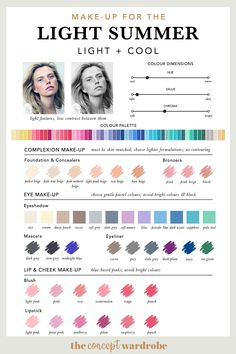 The Light Summer Make-up Palette - the concept wardrobe Cool Skin Tone, Colors For Skin Tone, Soft Summer Color Palette, Summer Colors, Summer Color Palettes, Make Up Palette, Seasonal Color Analysis, Color Me Beautiful, Light Spring
