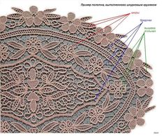 Point Lace Photo: This Photo was uploaded by dzidzibidzi. Find other Point Lace pictures and photos or upload your own with Photobucket free image and v. Filet Crochet, Crochet Lace, Romanian Lace, Point Lace, Needle Lace, Free Images, Photo Galleries, Tapestry, Pictures