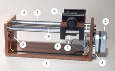 Automatic focus stacking rail, controlled by an 'Arduino' microcontroller