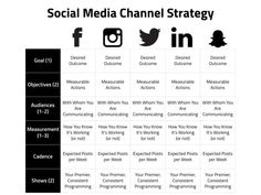 Think Like a Television Network to Create a Winning Social Media Strategy – Convince & Convert – Medium Marketing Articles, Content Marketing, Social Media Marketing, Social Media Channels, Social Media Content, Facebook Business, Marketing Consultant, Business Pages, Pinterest For Business