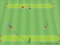 Close the space is a drill primarily designed to improve defensive pressure in midfield. It can also be used to help players get open on offense.