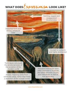 Art Ed PRO: Discover Expressionist Techniques in Drawing and Painting