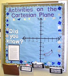 High School Geometry classroom posters - Google Search