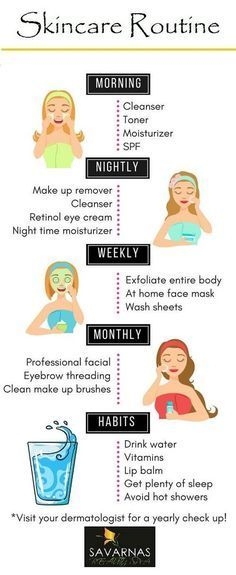 Natural Skin Care and Eye Makeup Products Online - Savarnas Mantra. - - Natural Skin Care and Eye Makeup Products Online – Savarnas Mantra. Skincare Tips durch & Haut Routine, Healthy Skin Care, Healthy Beauty, Face Skin Care, Tips Belleza, Skin Care Tips, Simple Skin Care Routine, Nightly Skin Care Routine, Daily Face Care Routine