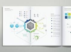 Steelcase 360 Magazine Infographics by Martin Oberhäuser, via Behance