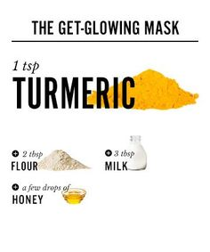 Basic Turmeric Face Mask