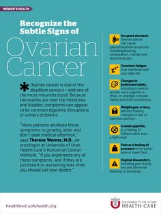 Recognize the Subtle Signs of Ovarian Cancer