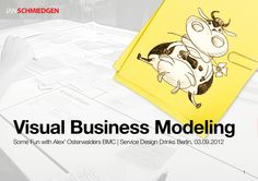 Visual Business Modeling   Service Design Drinks Berlin by Service Design Berlin via slideshare