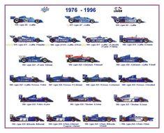 Ligier cars