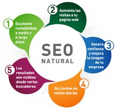 is the one of the most reputed customer services base company we are satisfied customer their business is growing day by day with new technology. Web Design, Graphic Design Company, Linux, Imagen Natural, Promotion, Best Seo Services, Seo Company, Best Web, Store