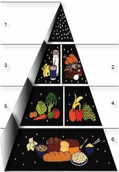 Clasificarea alimentelor IMAGINE OUĂLE DE PREPELIŢĂ ÎN TERAPEUTICA NATURALĂ