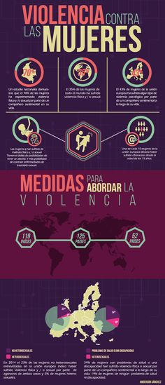 infografía violencia contra la mujer on Behance