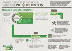 Lo que debes saber de la Ley de Presupuestos (España)
