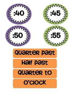 Telling Time Clock Numbers