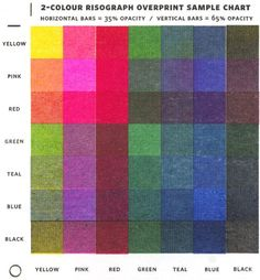 Print Guide To Risograph Colour Overprint Sample Chart
