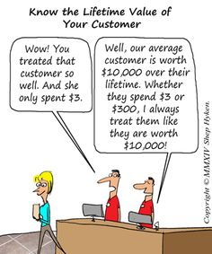 Do You Know the Lifetime Value of Your Customer?