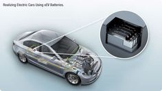 #Electric Car Battery