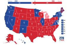 2016 Presidential Election Actual Results