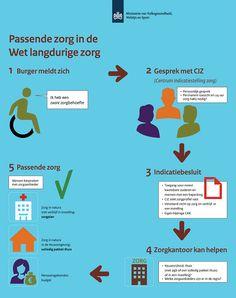 Wet langdurige zorg (Wlz) | Hervorming langdurige zorg | Rijksoverheid.nl