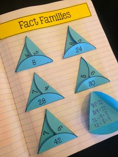 Multiplication and Division fact families Math Strategies, Math Resources, Math Activities, Teaching Math, Teaching Division, Teaching Time, Creative Teaching, Kindergarten Math, Teaching Ideas