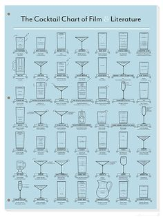 The Cocktail Chart of Film & Literature poster, $22