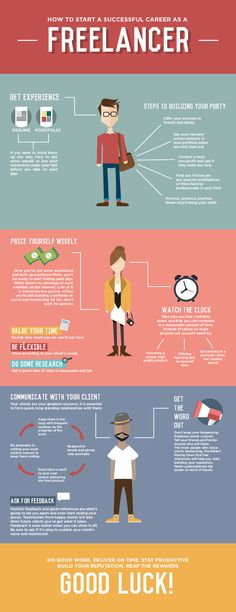 #Infographic: How To Start A Successful #Career As A Freelancer