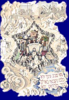 Ingathering of the Jewish People