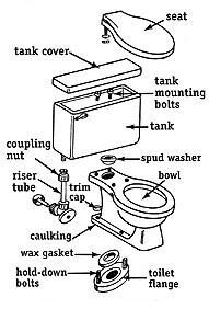 Replacing a toilet