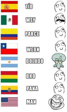 or bro. or dude. Spanish Jokes, Funny Spanish Memes, New Memes, Dankest Memes, Funny Memes, Some Jokes, Humor Mexicano, Derp, Funny Comics