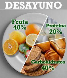 desayuno saludable con fruta, proteína y pan