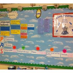 Literacy working wall Class Displays, School Displays, Classroom Displays, Ks2 Display, Literacy Display, Display Ideas, Working Wall Display, Literacy Working Wall, Primary Teaching