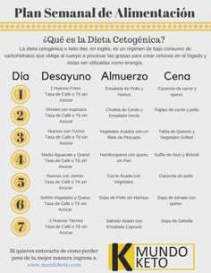 dieta saludable semanal paraguayo