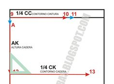 Medidas necesarias:   1/4 CC (Contorno de cintura entre 4)  1/4 CK (Contorno de Cadera entre 4)  AK (Altura de Cadera)  LT (Largo total de ...