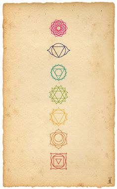 The 7 Chakras - from top to bottom 1) feeling grounded 2) acceptance of change and others 3) confidence 4) love 5) communication 6) wise decision making 7) spirituality